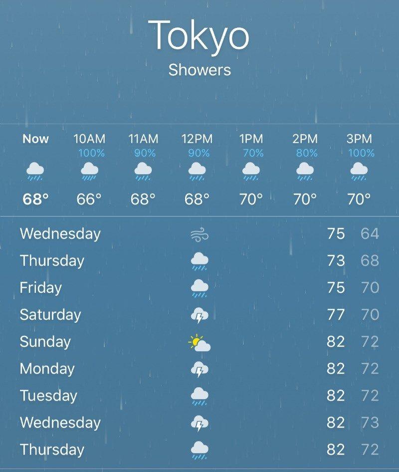 rainy weather tokyo